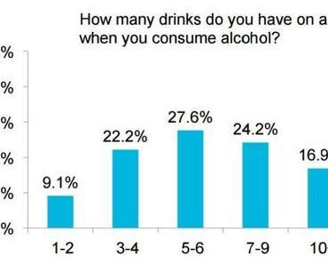 Die Iren und der Alkohol