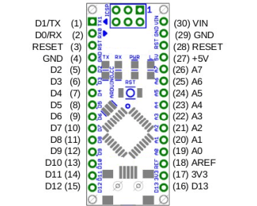 Hausautomatisierung mit FHEM Teil 1 – CUL Stick Selbstbau – 868MHz CUL am Raspberry Pi