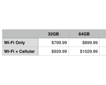 iPad Pro Preise: größeres iPad ab 799 Dollar