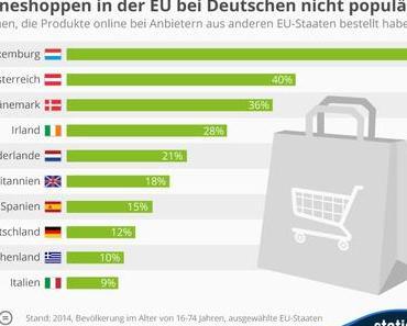 Onlineshoppen, Facebook, mobiles Shopping, PayPal, Tablet-Boom [#Infografik KW 39]