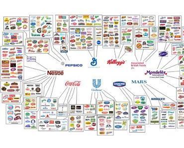 Welche Firmen stecken hinter den veganen Produkten?