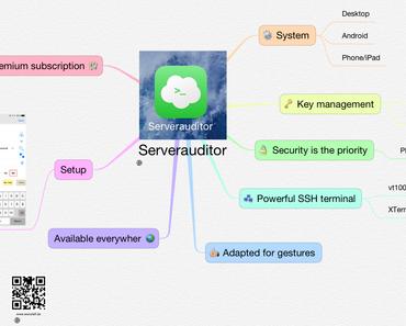 Wie kann von einem iPhone, iPad und Android sicher mit SSH auf einem Raspberry Pi zugegriffen werden?