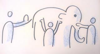 Projektorganisationen bewegen: Wie bewegt man einen Elefanten?