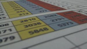 Golfer und die Scorekarte – Bruttopunkte