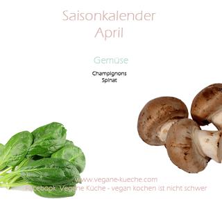 Saisonkalender April - saisonales Obst und Gemüse