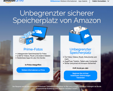 Amazon Cloud – Unendlich Speicher und Alternative
