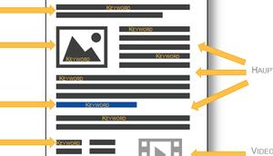 Optimale Online Pressemitteilungen schreiben Teil Keywords
