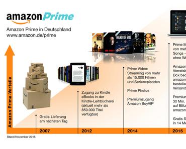 Amazon Prime hebt die Preise an und stellt neues Abo-Modell vor