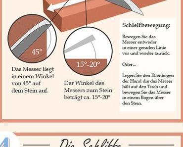 Messer schleifen mit einem Schleifstein (Infografik)