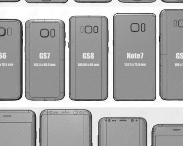 Samsung Galaxy S8(+) angeblich mit Gesichtserkennung und ein Grössenvergleich mit anderen Smartphones