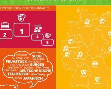 So essen die Deutschen! - Groupon deckt auf: Wer isst was am liebsten?
