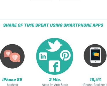 Sinnvolle News-Apps vorgestellt: von Politik bis Sport