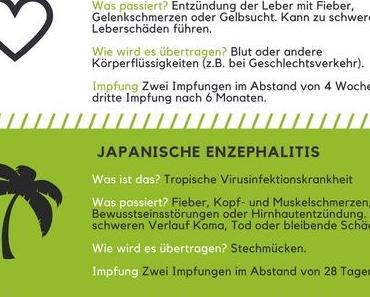 Reise-Tagebuch Indonesien (u.a. Bali)
