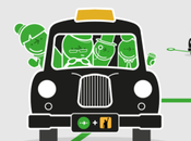 Citymapper Gett starten Taxi Sharing Dienst London