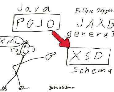 """Wie kann ein XSD-Schema aus Java POJOs mit """"Java Architecture for XML Binding"""" generiert werden?"""