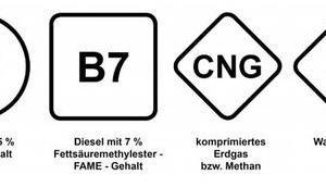 Neue Kraftstoff-Symbole Herbst 2018