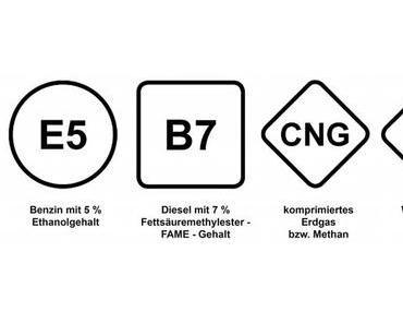 Neue Kraftstoff-Symbole ab Herbst 2018