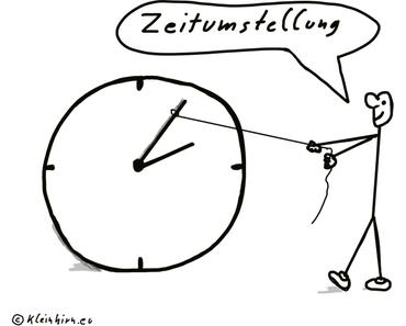 Java 8 Quickie: Zeitzonen Umwandlung mit ZonedDateTime: UTC  nach Europas Zeitzone