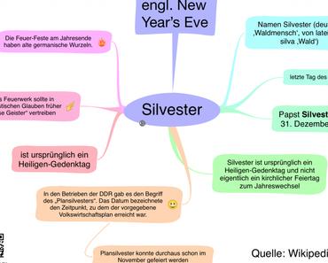 Läuft der Raspberry Pi  am Silvester (Plansilvester, New Year's Eve)  mit 32-Bit oder mit 64-Bit?