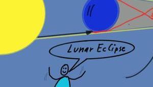 Luna Eclipse Montagmorgen eine totale Mondfinsternis über Mitteleuropa sehen
