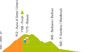 Giro delle Dolomiti 2019: Etappenvorschau Südtiroler Radsportabenteuers!