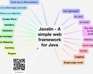 Javalin Framwork nicht nur für Java vor ein paar Tagen in Version 3.3.0 veröffentlicht
