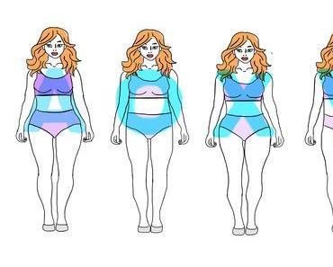 Welcher Figurtyp bist du? | Inspiration & Tipps