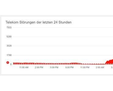 Internetausfall bei Telekom, Vodafone, 1&1 und O2