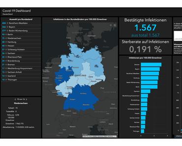 COVID-19 Links, Dashboards und Visualisierungen