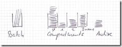 Lernkartei III – Vom Stapel lernen