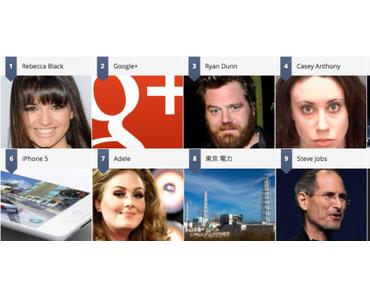 Der Puls des Internets: Meist gesuchte Keywords in 2011