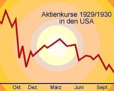 Angst geht um:  Europas Börsen stürzen ab
