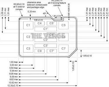 Nano-SIM: RIM und Motorola reichen Entwurf ein