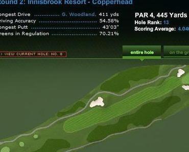 PGA Tour Tampa Bay Championship – Tag 2 – Martin Kaymer Hole 10 – 15