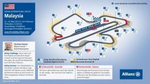 Formel 1: Vorschau Großer Preis von Malaysia 2013