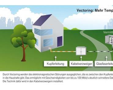 """Telekom - Vectoring sorgt für mehr Tempo im """"Festnetz"""""""