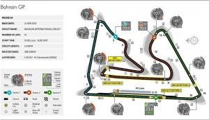 Formel 1: Vorschau GP von Bahrain 2013