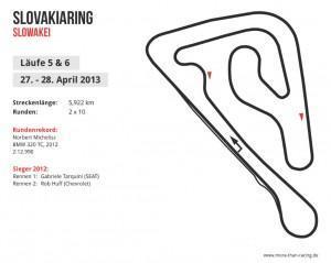 FIA WTCC: Vorschau Slovakiaring