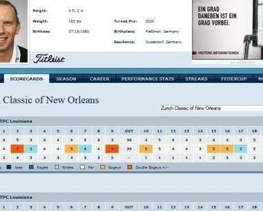 PGA Tour-Zurich Classic 2013 Tag 2