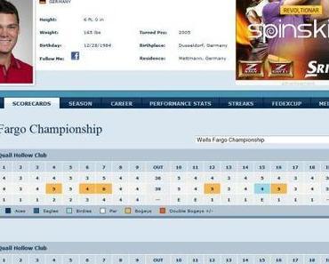 PGA Tour Wells Fargo Championship – Tag 2