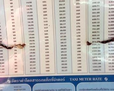 Taxipreise in Bangkok (Thailand)