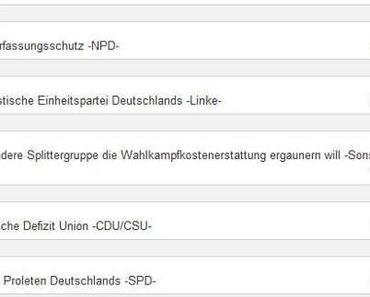 Prognose für die Bundestagswahl 2013 – AfD Partei über 80 Prozent!