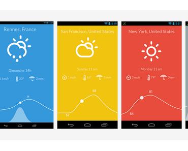 Nice Weather: Die wohl minimalistischste Wetter-App für Android