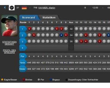 Portugal Masters Oceânico Victoria Golf Course – Tag 3