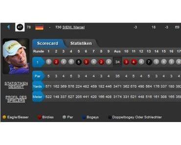 Turkish Airlines Open – Tag 1