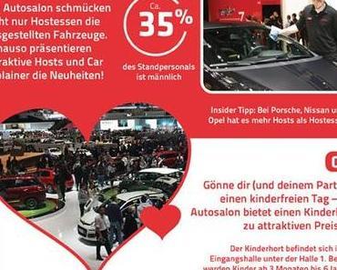 Flirt Potential am Autosalon in Genf