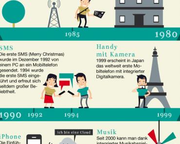 Die Evolution des Smartphones