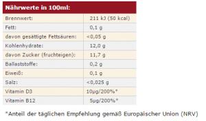 Im Focus: Rabenhorst Vegan Extra Plus Vitamin D3 und B12