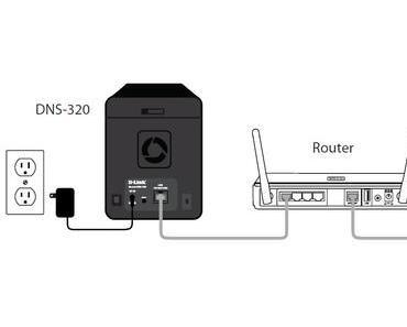 Dutzende Sicherheitslücken in D-Link-Netzwerkspeichern